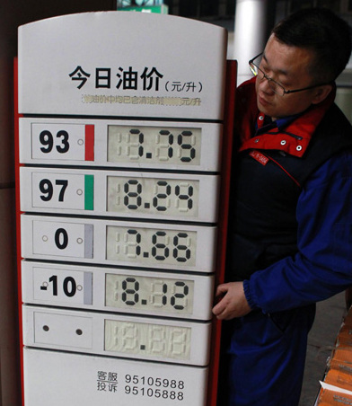 Gasoline and diesel prices reduced starting Friday Life chinadaily