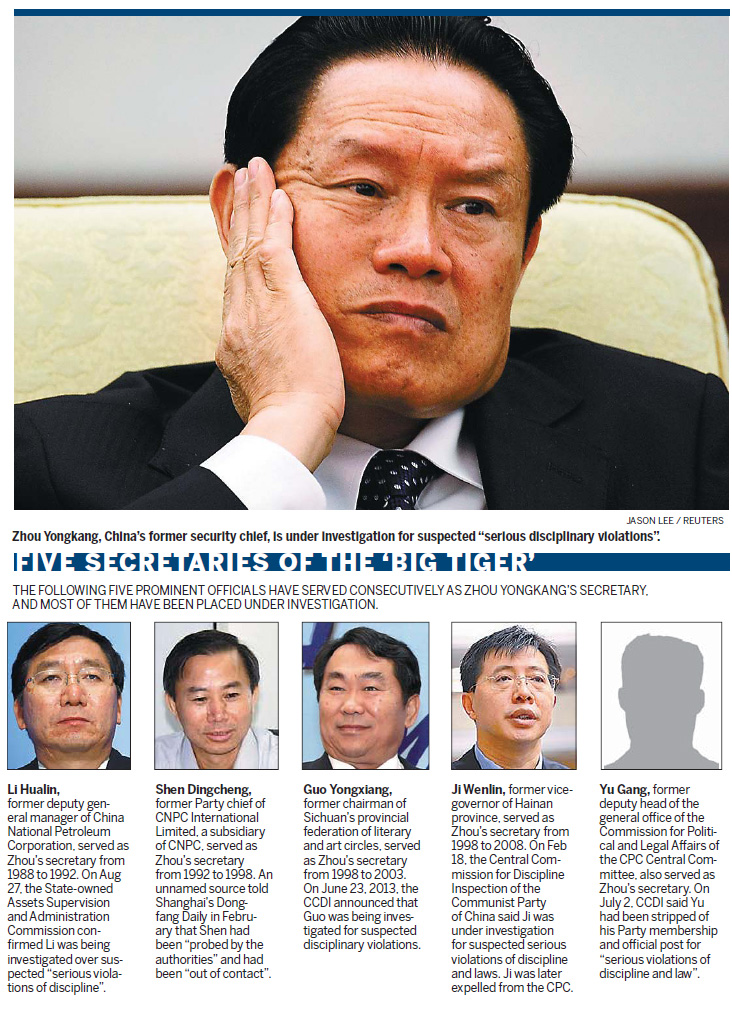 Former security chief Zhou Yongkang under probe