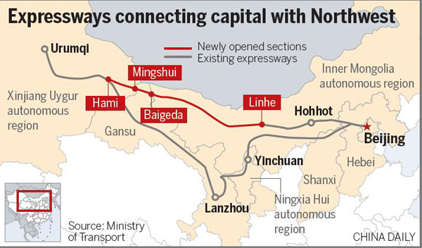 New road brings Xinjiang closer
