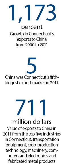 Connecticut embraces China anew