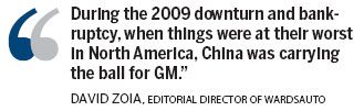 Strong China sales undergird GM's earnings