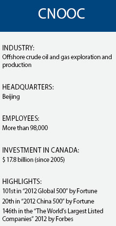 CNOOC answers 'What's next?'