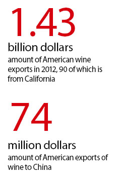 California wines pour on the marketing