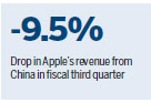 Apple reports solid sales - but not in China
