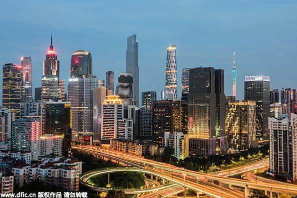 Ring roads of Beijing