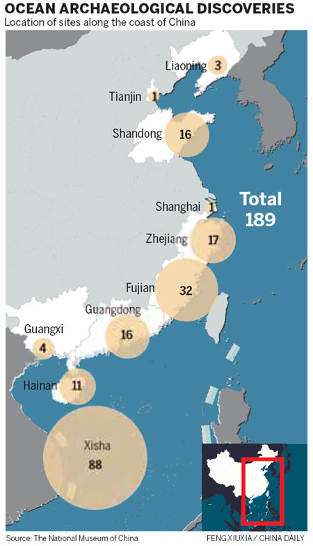 Safeguarding China's sunken riches
