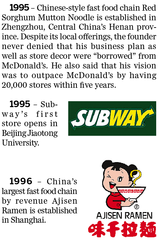 The king of fast food in China - USA - Chinadaily com cn