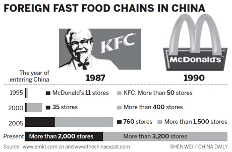 classify the business according to its ownership mcdonalds essay This framework, we classify the revenue streams of the top 1000 firms in the us economy kind of right a business can sell is the right of ownership of an asset.