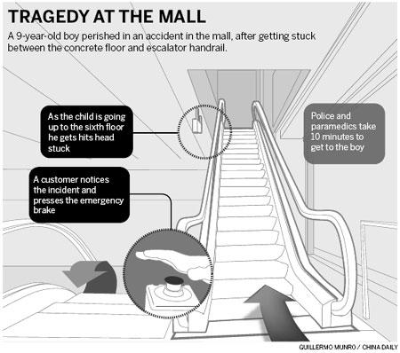 Boys Escalator Death Declared Accidentchinachinadaily