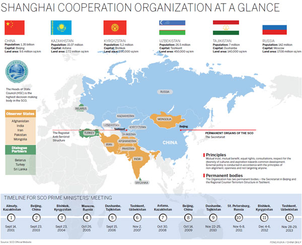 thesis on shanghai cooperation organization The shanghai cooperation organization is not the powerful anti-western bloc it appeared to be a few years ago the organization should deliver some tangible accomplishments before the west rushes to condemn or cooperate with it.