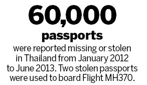 Asia sees big business in falsified passports