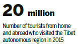 Tourism helps alleviate poverty