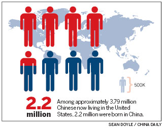 Chinese immigration to US still rising|Across America|chinadaily ...