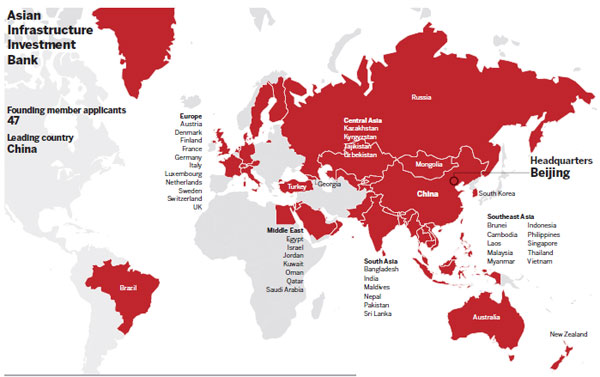 China Checkmates US On Asia Bankchinadailycomcn - Worls map of us and it allies