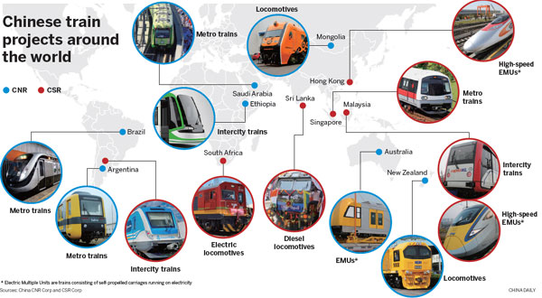 Asian Rollingstock Manufacturers